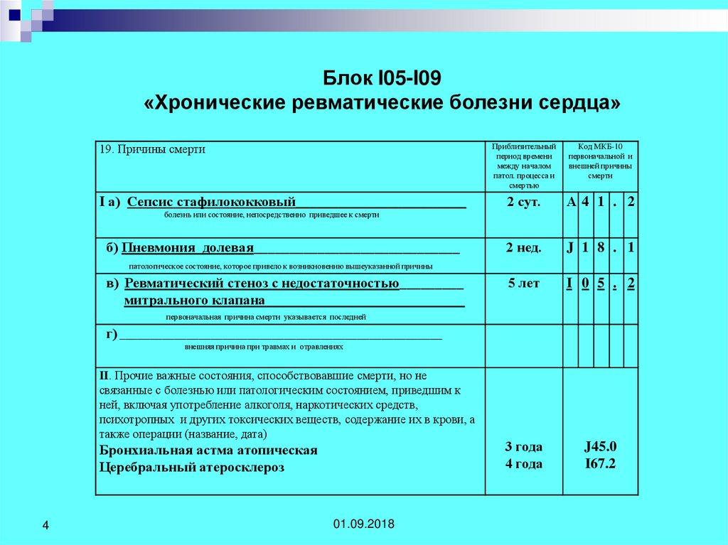 МКБ-10 Сосудистая деменция неуточненная - лечение, клиника, признаки по международной классификация болезней